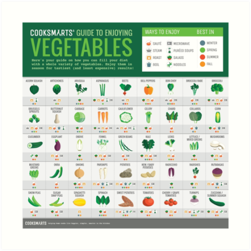 seasonal vegetable chart