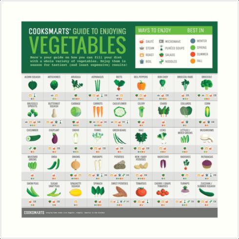 seasonal vegetable chart