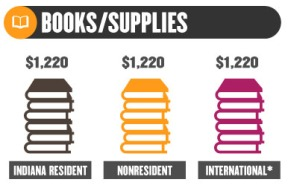 bookssupplies-image