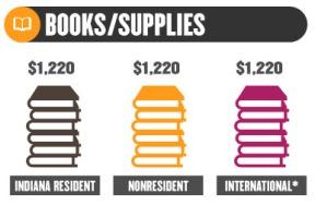 bookssupplies-image