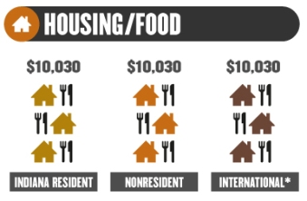 housingfood-image