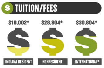 tuitionfees-image.jpg